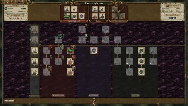 Total War Warhammer Mod Building The Empire