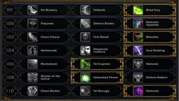 Closing the Eye Mage Tower Challenge Demon Hunter Havoc talents