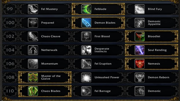 Mage Tower Challenge Closing the Eye Demon Hunter talents for Phase 2
