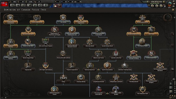 Hearts of Iron 4 Together for Victory screenshot showcasing the new tech tree