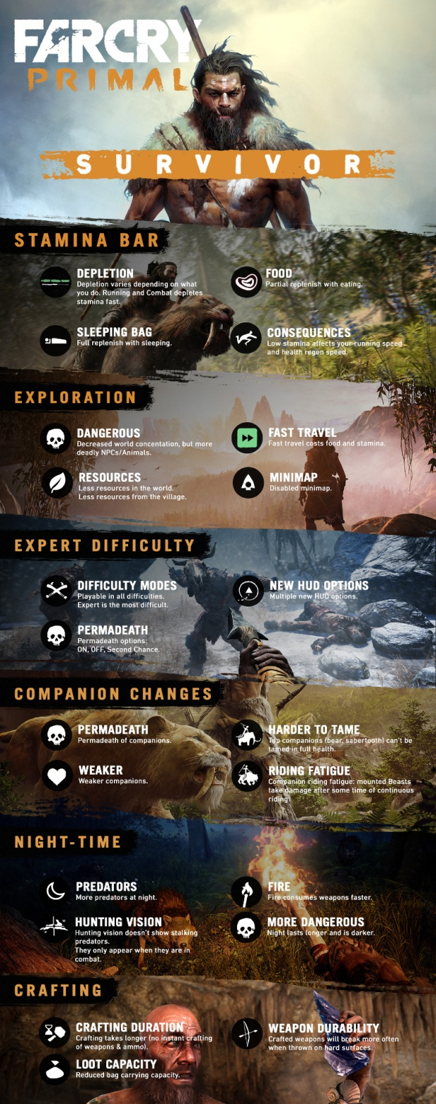 Far Cry Primal's survival mode features