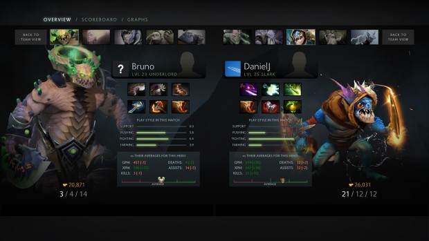 Dota 2's post match summary has been updated