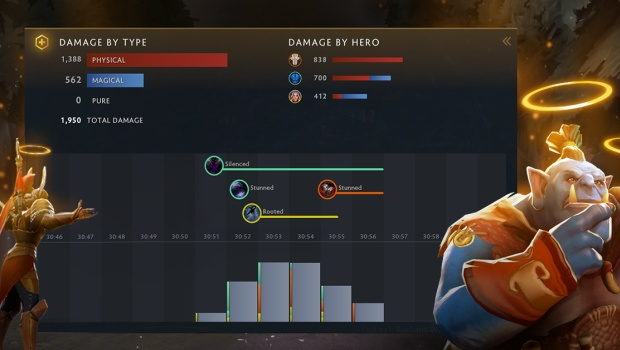 Dota 2 Death Summary screenshot from the Dota Plus website