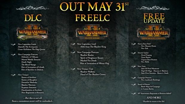 Infographic for Total War: Warhammer 2's upcoming May patch starring Norsca and Queen and the Crone DLC